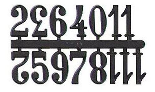 Picture of Black Arabic Numerals