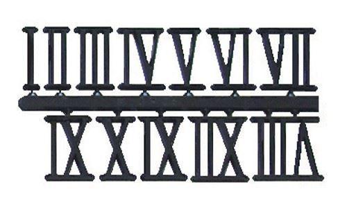 Picture of Black Roman Numerals