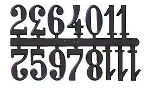 Picture of Black Arabic Numerals